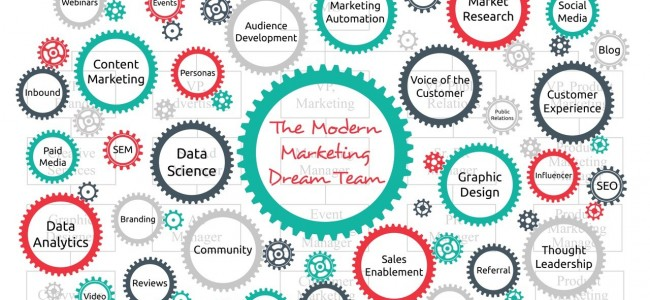 HOT HOT - SPONSORSHIP FOR MARKETING DREAMS